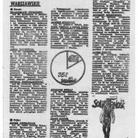 207_bajtel-89-05_05-200x200 numer 20     maj - czerwiec 1989